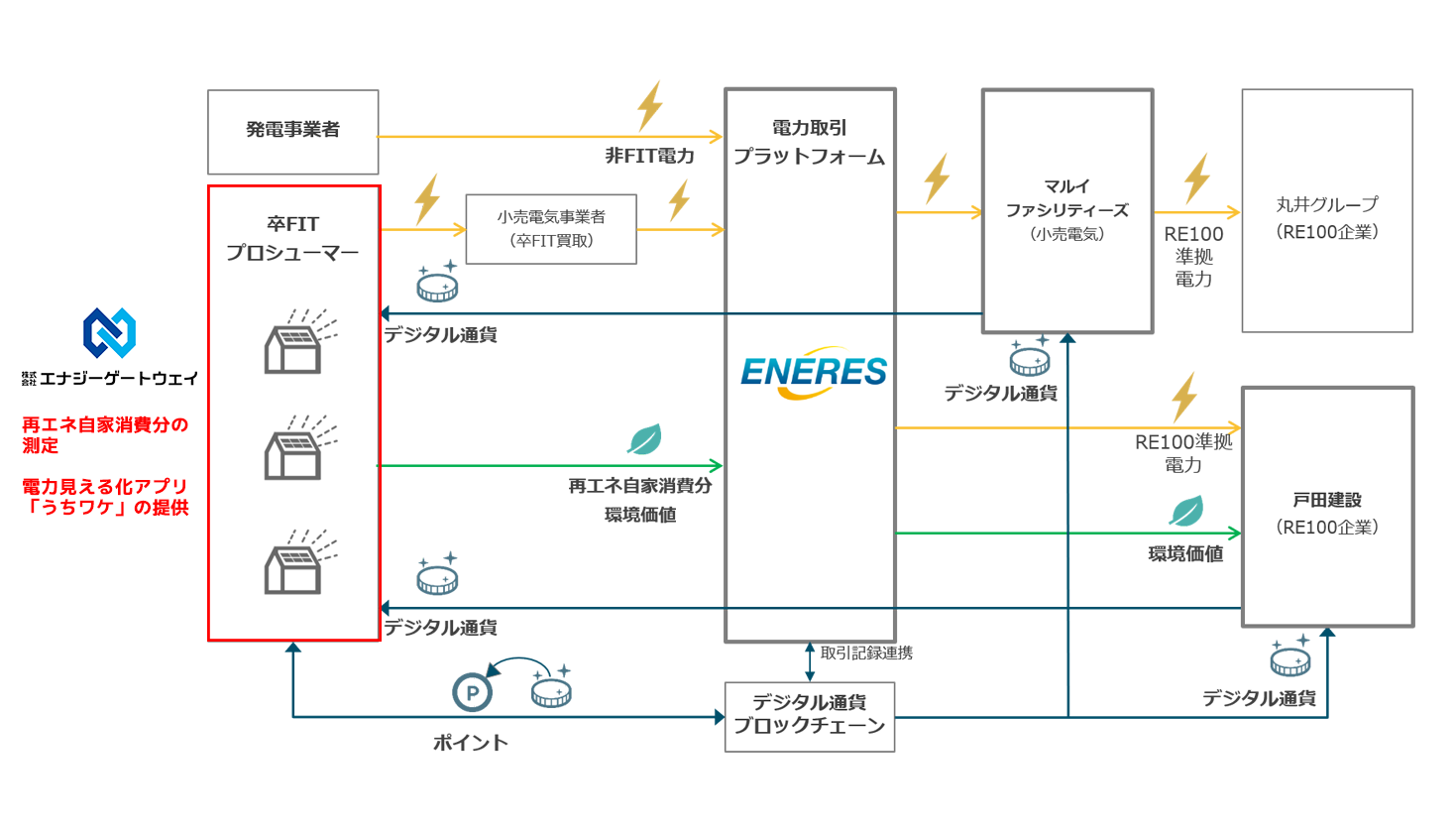 図1_v2.png